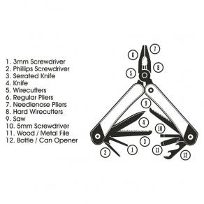 Gentlemen's Hardware - Multifunkcionalna kliješta No. 268